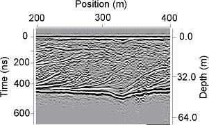Bedding-in-wet-sand-data