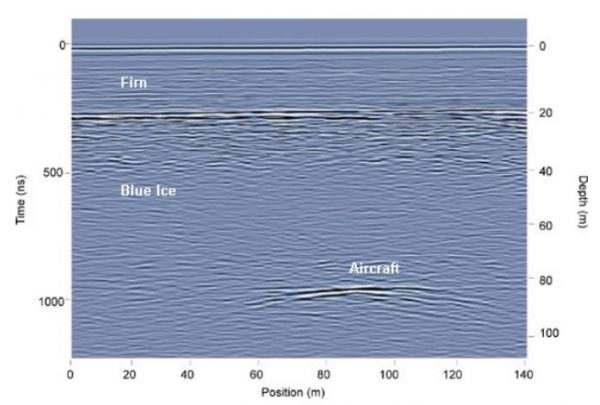 GPR ice thickness