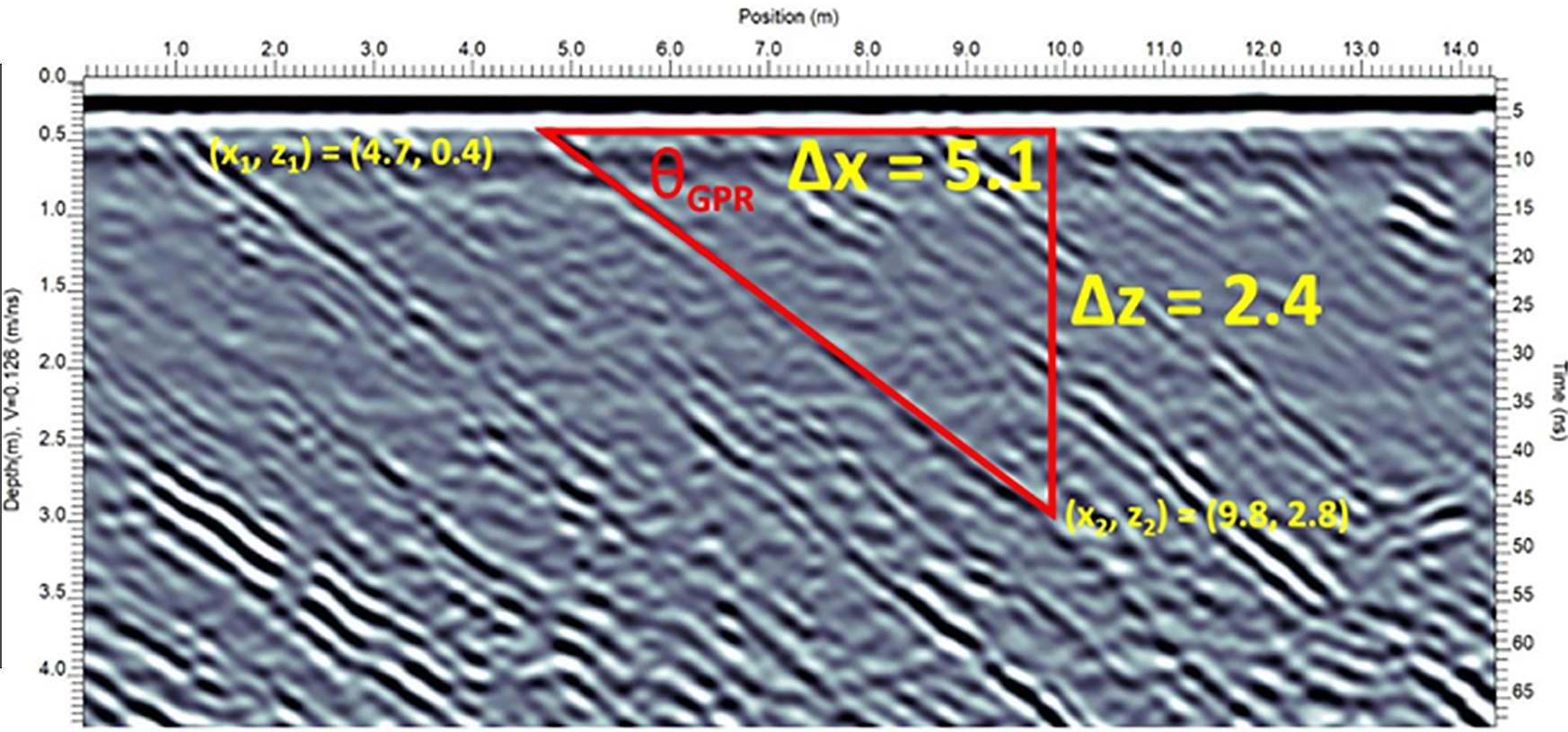 gpr depth calculation