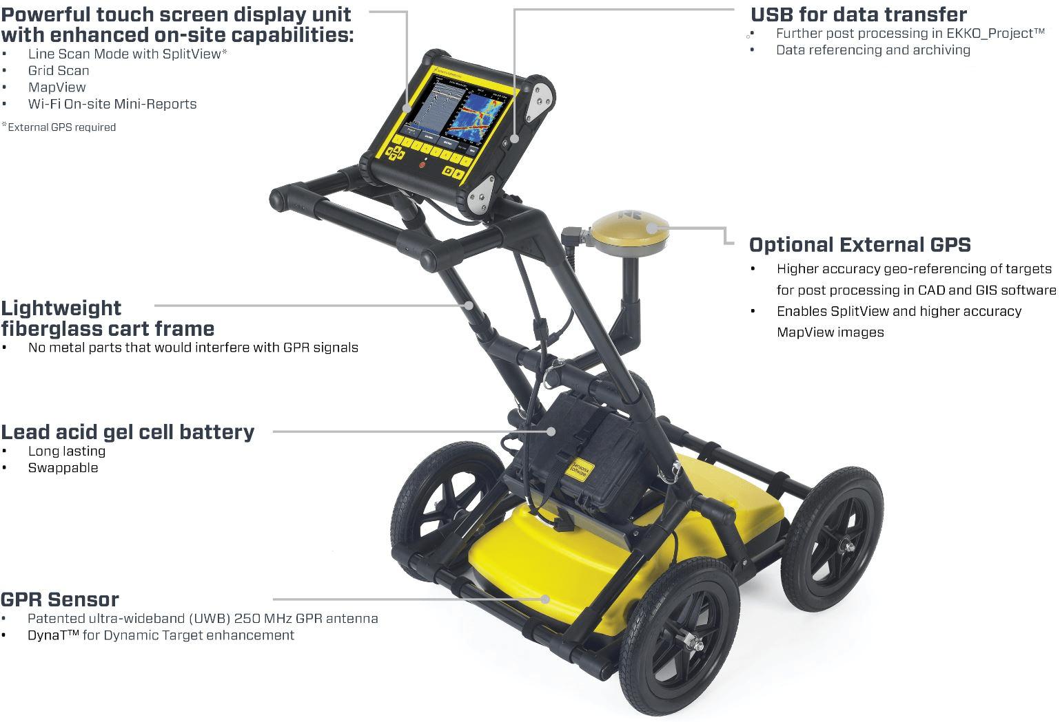 LMX200 gpr features